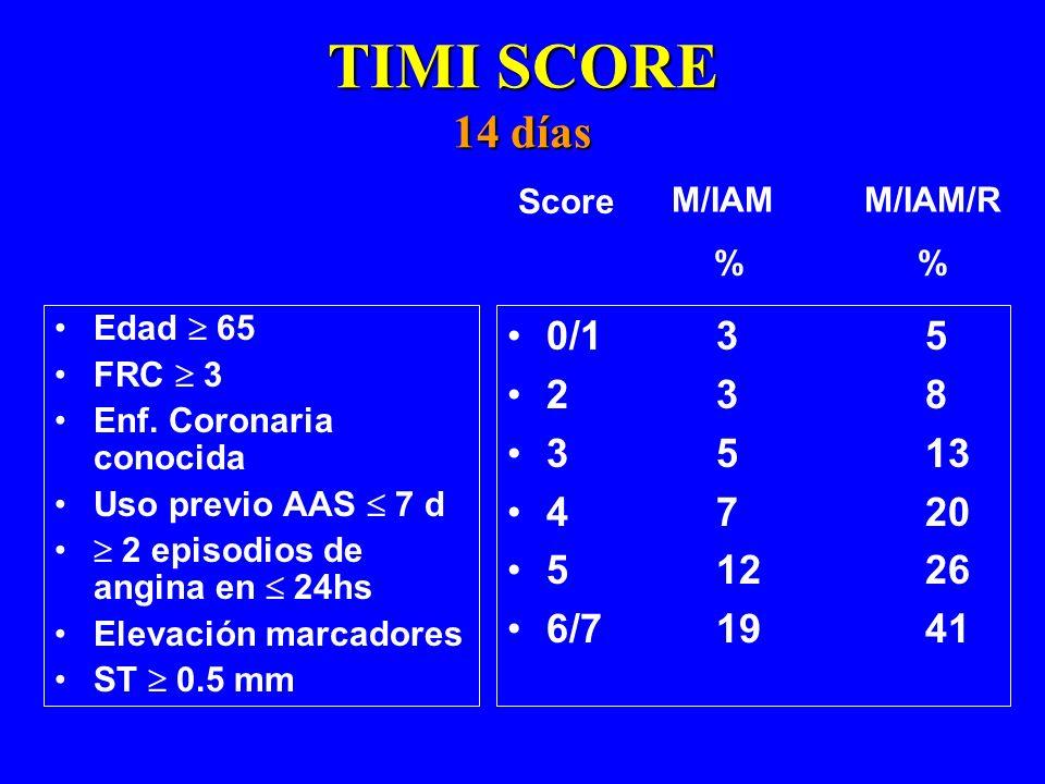 TIMI SCORE 14 días Edad 65 FRC 3 Enf. Coronaria conocida Uso previo AAS 7 d 2 episodios de angina en 24hs Elevación marcadores ST 0.5 mm 0/135 238 351
