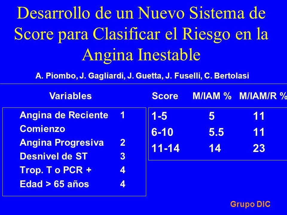Angina de Reciente 1 Comienzo Angina Progresiva2 Desnivel de ST3 Trop. T o PCR +4 Edad > 65 años4 1-55 11 6-105.5 11 11-1414 23 M/IAM %M/IAM/R %ScoreV
