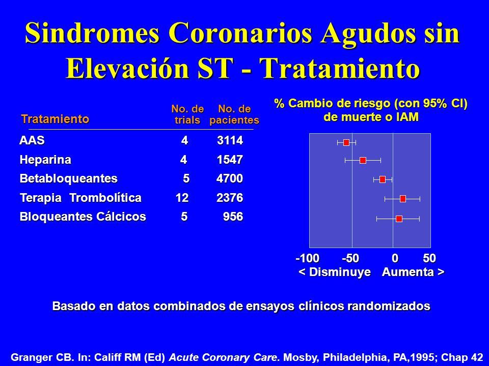 Sindromes Coronarios Agudos sin Elevación ST - Tratamiento Granger CB. In: Califf RM (Ed) Acute Coronary Care. Mosby, Philadelphia, PA,1995; Chap 42 B