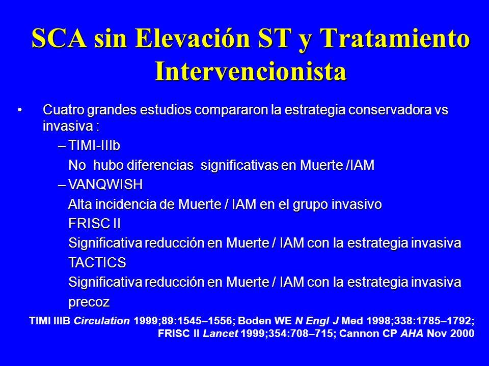 SCA sin Elevación ST y Tratamiento Intervencionista Cuatro grandes estudios compararon la estrategia conservadora vs invasiva :Cuatro grandes estudios