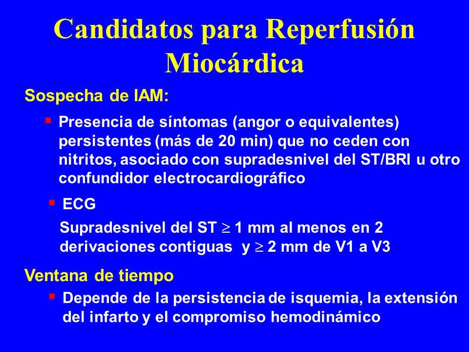 Candidatos para Reperfusión Miocárdica Supradesnivel del ST 1 mm al menos en 2 derivaciones contiguas y 2 mm de V1 a V3 Sospecha de IAM: Presencia de