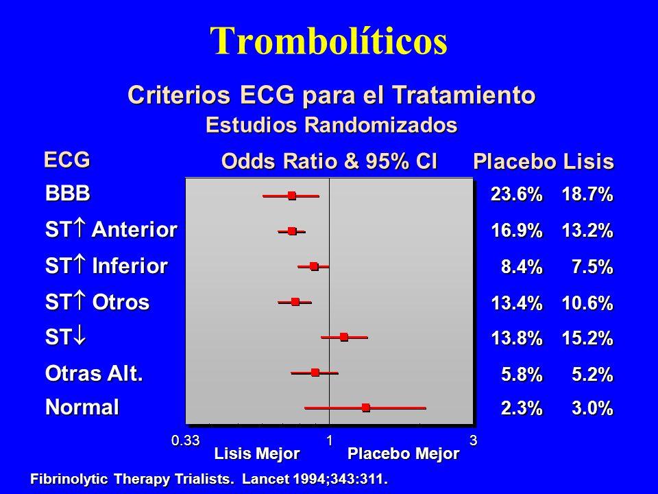 Trombolíticos Criterios ECG para el Tratamiento Estudios Randomizados Criterios ECG para el Tratamiento Estudios Randomizados ECG PlaceboLisis Odds Ra