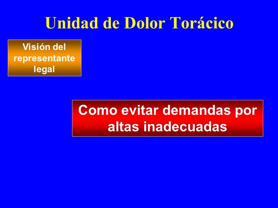 Unidad de Dolor Torácico Visión del representante legal Como evitar demandas por altas inadecuadas