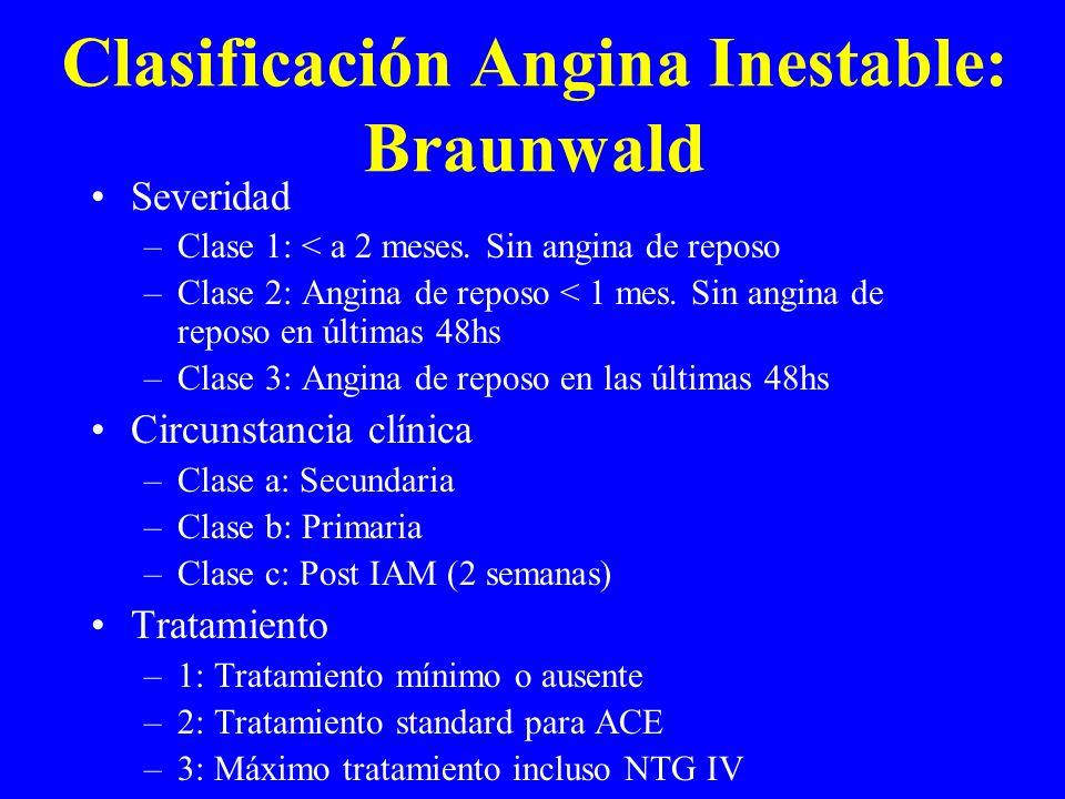Clasificación Angina Inestable: Braunwald Severidad –Clase 1: < a 2 meses. Sin angina de reposo –Clase 2: Angina de reposo < 1 mes. Sin angina de repo