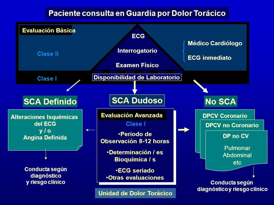 DPCV Coronario ACE o ARC CF I-II DPCV no Coronario Pericarditis TEP, Aneurisma de Ao Alteraciones Isquémicas del ECG y / o Angina Definida Paciente co