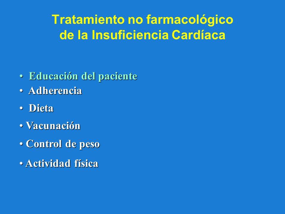Educación del paciente Educación del paciente Adherencia Adherencia Dieta Dieta Vacunación Vacunación Control de peso Control de peso Actividad física