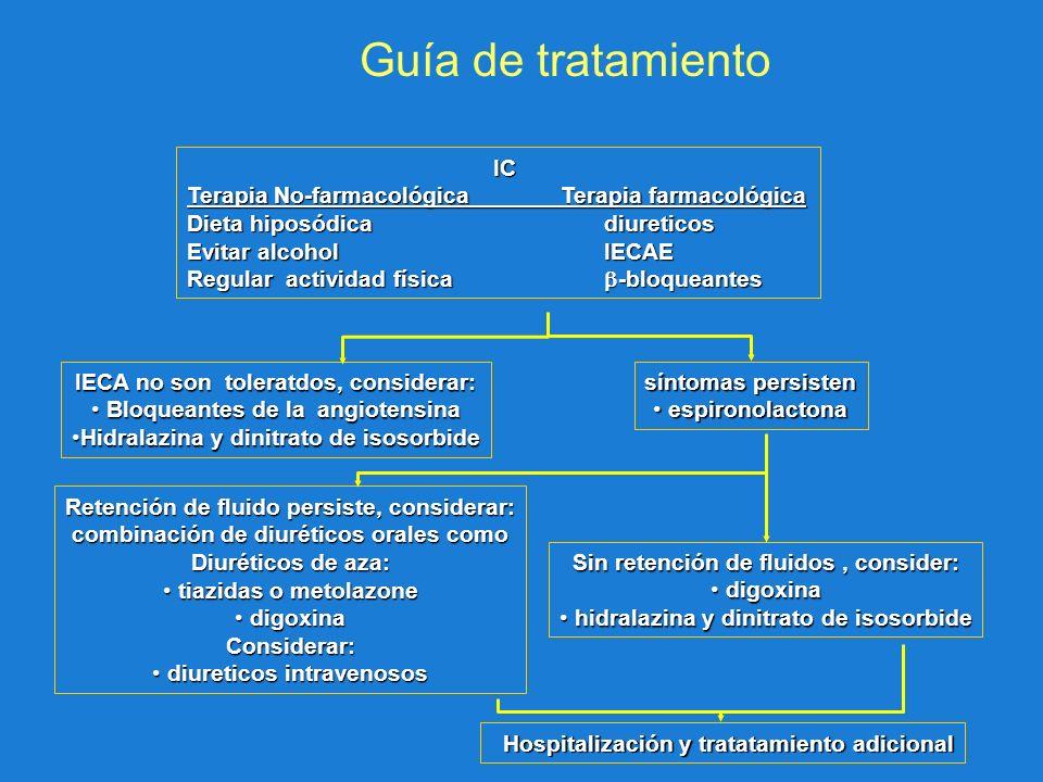 Guía de tratamiento IC IC Terapia No-farmacológica Terapia farmacológica Dieta hiposódicadiureticos Evitar alcoholIECAE Regular actividad física -bloq
