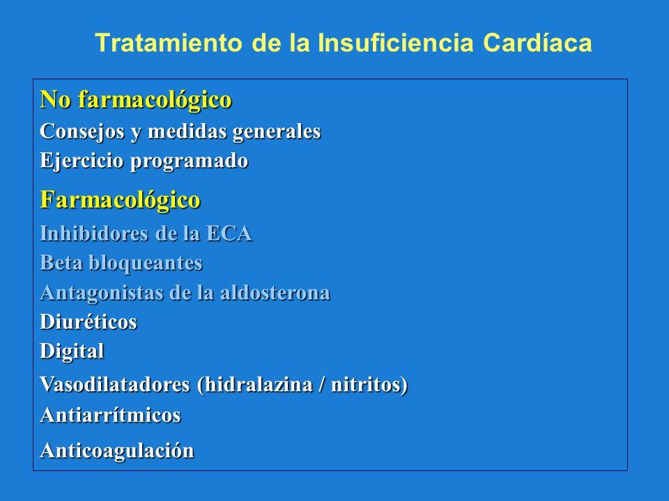 DIURETICOS Recomendaciones en la Insuficiencia cardíaca Disfunción asintomática Retención hidrosalina leve Dieta 2 a 3 gr de Na Tiazidas o de asa a bajas dosis Retención hidrosalina moderada De asa ajustado función renal Retención hidrozalina severa De asa a dosis mayores Combinación con tiazidas espironolactona Retención hidrozalina refractaria Terapia IV,Infusión continua Inotrópicos Ultrafiltración
