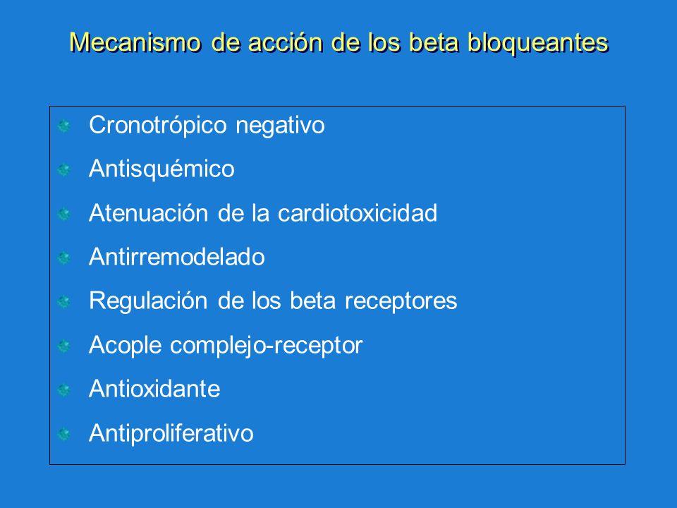 Mecanismo de acción de los beta bloqueantes Cronotrópico negativo Antisquémico Atenuación de la cardiotoxicidad Antirremodelado Regulación de los beta