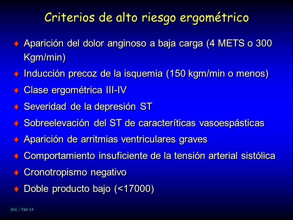 Criterios de alto riesgo ergométrico Aparición del dolor anginoso a baja carga (4 METS o 300 Kgm/min) Inducción precoz de la isquemia (150 kgm/min o m