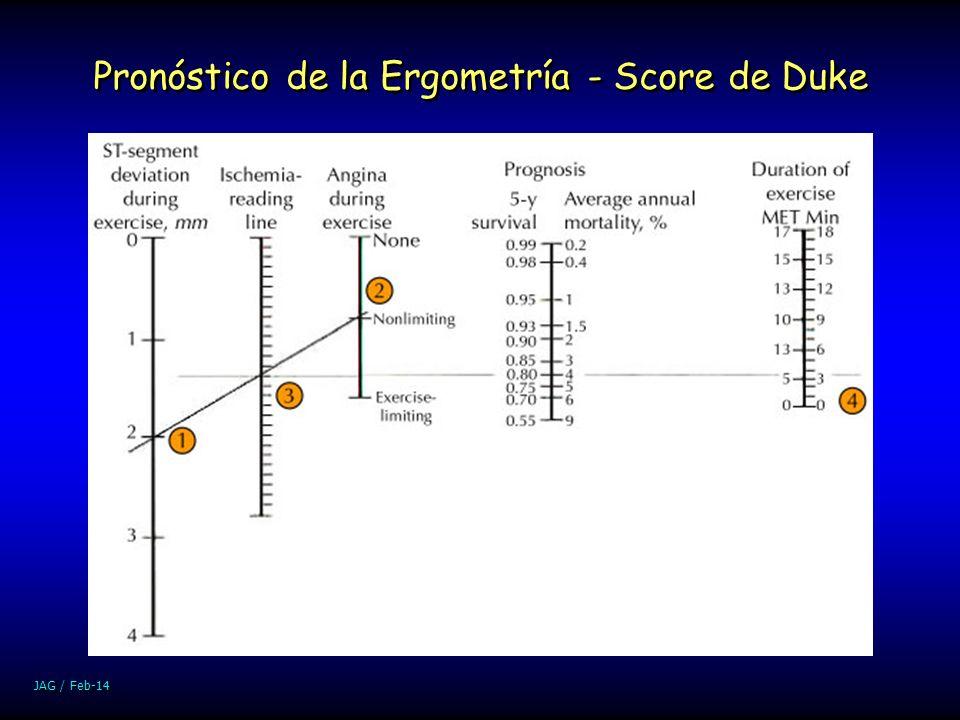 JAG / Feb-14 Pronóstico de la Ergometría - Score de Duke