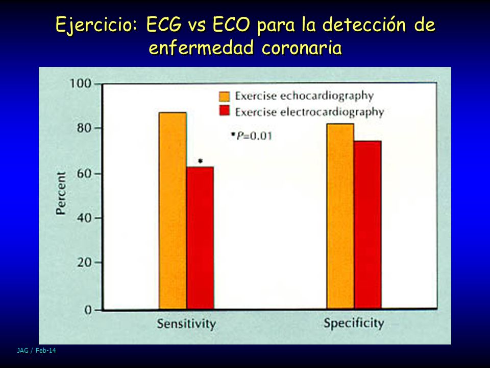 JAG / Feb-14 Ejercicio: ECG vs ECO para la detección de enfermedad coronaria
