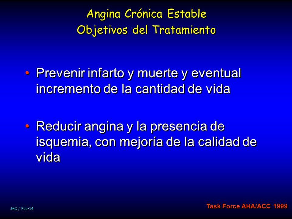 JAG / Feb-14 Prevenir infarto y muerte y eventual incremento de la cantidad de vida Reducir angina y la presencia de isquemia, con mejoría de la calid