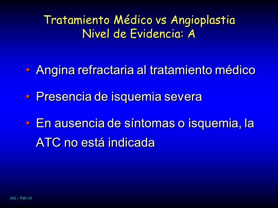 JAG / Feb-14 Tratamiento Médico vs Angioplastia Nivel de Evidencia: A Angina refractaria al tratamiento médico Presencia de isquemia severa En ausenci