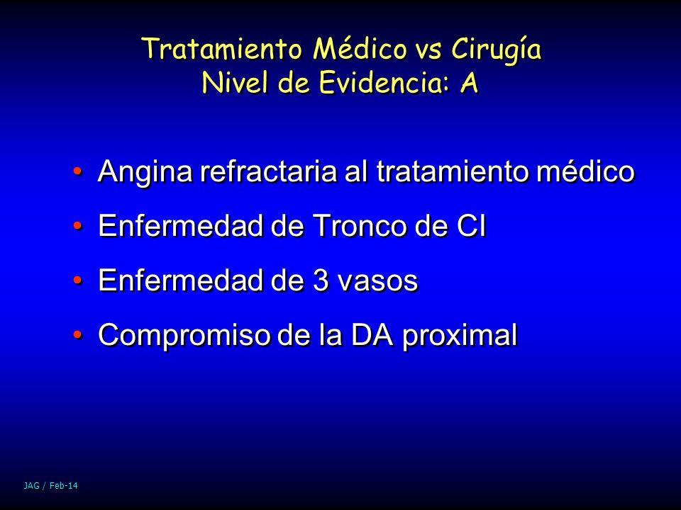 JAG / Feb-14 Tratamiento Médico vs Cirugía Nivel de Evidencia: A Angina refractaria al tratamiento médico Enfermedad de Tronco de CI Enfermedad de 3 v