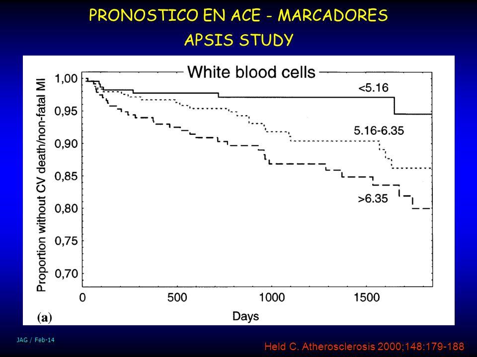 JAG / Feb-14 Held C. Atherosclerosis 2000;148:179-188 PRONOSTICO EN ACE - MARCADORES APSIS STUDY p<0.05