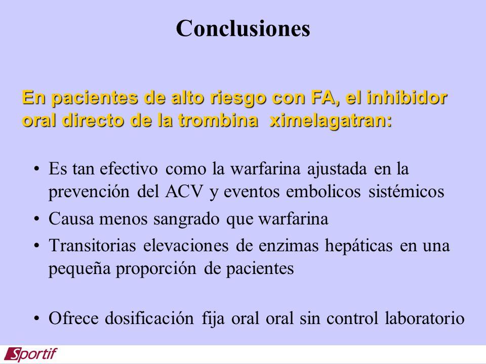 Conclusiones Es tan efectivo como la warfarina ajustada en la prevención del ACV y eventos embolicos sistémicos Causa menos sangrado que warfarina Tra