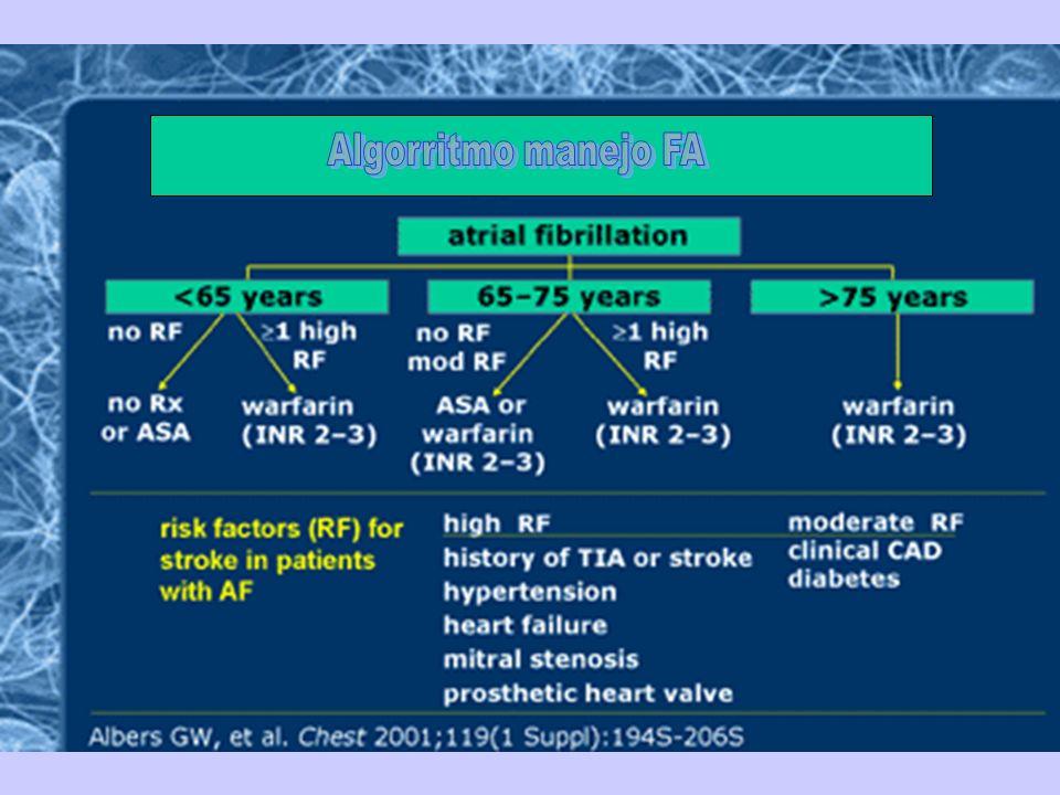 ACTIVE Clopidogrel en FA Elegible para AO No Elegible para AO Clo + AAS AAS WA RIN 2-3 12000 pts.