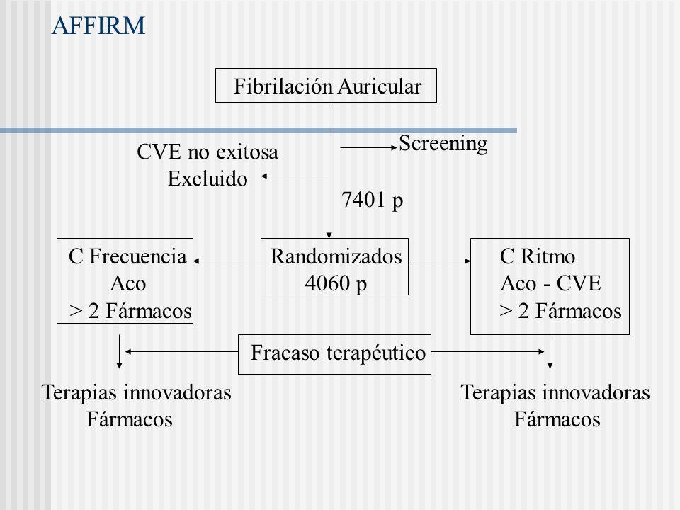 Fibrilación Auricular CVE no exitosa Excluido Randomizados 4060 p C Ritmo Aco - CVE > 2 Fármacos C Frecuencia Aco > 2 Fármacos Fracaso terapéutico Ter