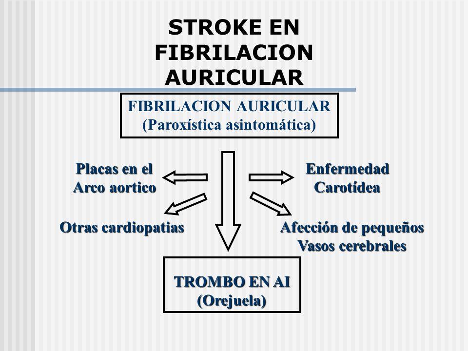 FIBRILACION AURICULAR (Paroxística asintomática) TROMBO EN AI (Orejuela) Placas en el Arco aortico EnfermedadCarotídea Otras cardiopatias Afección de