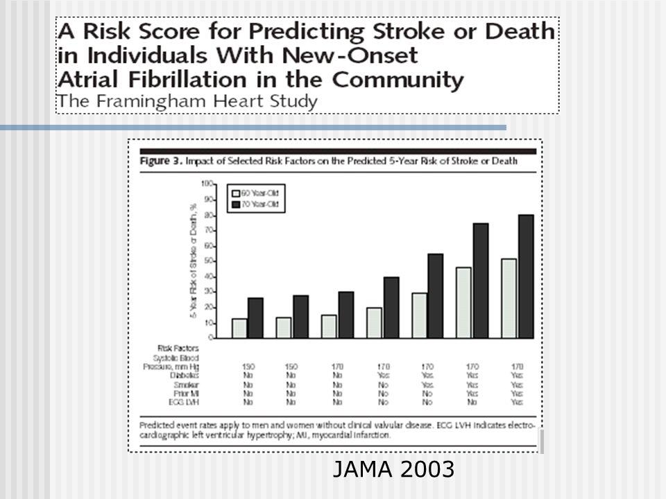 JAMA 2003