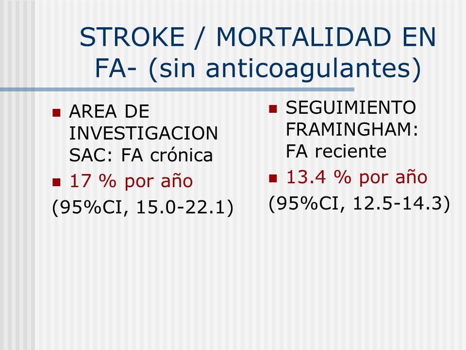 STROKE / MORTALIDAD EN FA- (sin anticoagulantes) AREA DE INVESTIGACION SAC: FA crónica 17 % por año (95%CI, 15.0-22.1) SEGUIMIENTO FRAMINGHAM: FA reci