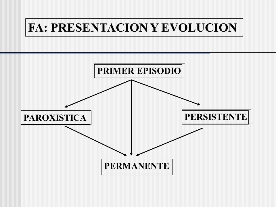 PRIMER EPISODIO PAROXISTICA PERSISTENTE PERMANENTE FA: PRESENTACION Y EVOLUCION