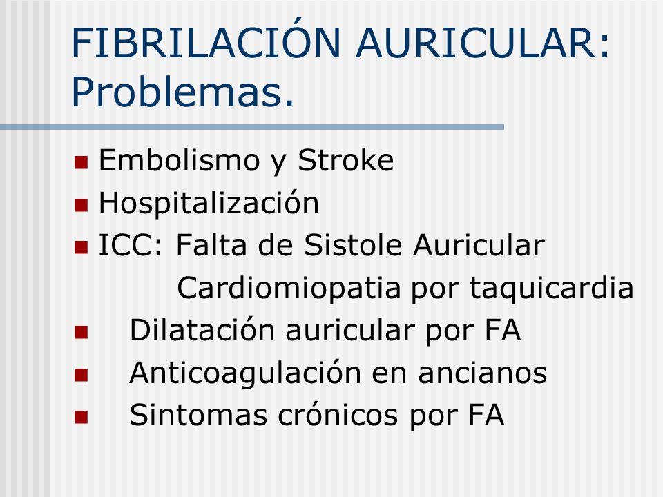 FIBRILACIÓN AURICULAR: Problemas. Embolismo y Stroke Hospitalización ICC: Falta de Sistole Auricular Cardiomiopatia por taquicardia Dilatación auricul