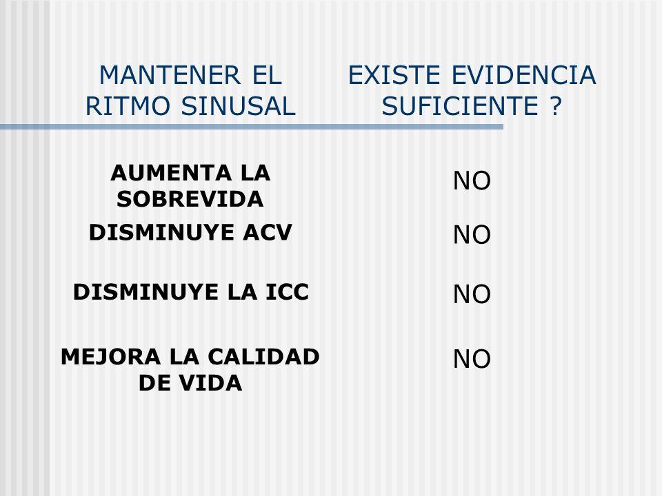 MANTENER EL RITMO SINUSAL EXISTE EVIDENCIA SUFICIENTE ? AUMENTA LA SOBREVIDA NO DISMINUYE ACV NO DISMINUYE LA ICC NO MEJORA LA CALIDAD DE VIDA NO