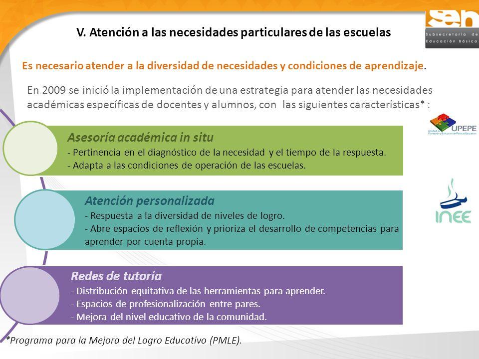 V. Atención a las necesidades particulares de las escuelas Asesoría académica in situ - Pertinencia en el diagnóstico de la necesidad y el tiempo de l