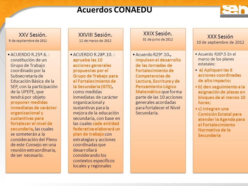 XXV Sesión. 9 de septiembre de 2011 ACUERDO R.25ª.6. : constitución de un Grupo de Trabajo coordinado por la Subsecretaría de Educación Básica de la S