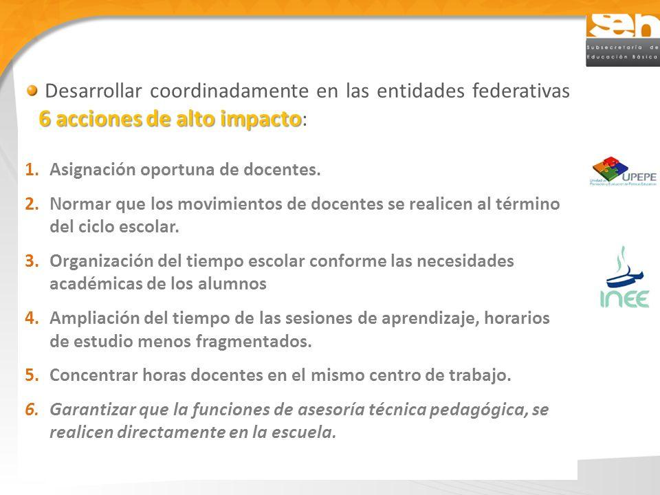 6 acciones de alto impacto Desarrollar coordinadamente en las entidades federativas 6 acciones de alto impacto : 1.Asignación oportuna de docentes. 2.