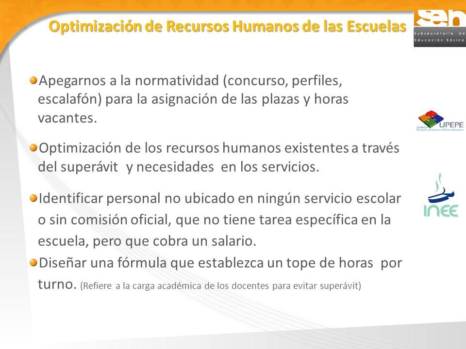 Apegarnos a la normatividad (concurso, perfiles, escalafón) para la asignación de las plazas y horas vacantes. Optimización de los recursos humanos ex