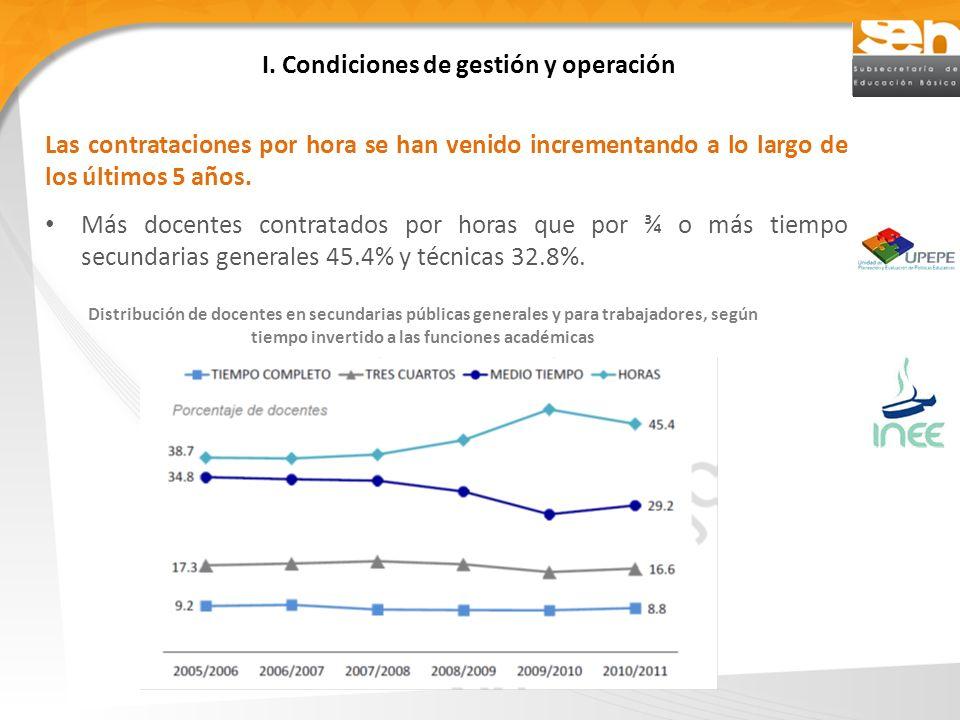 I. Condiciones de gestión y operación Las contrataciones por hora se han venido incrementando a lo largo de los últimos 5 años. Más docentes contratad