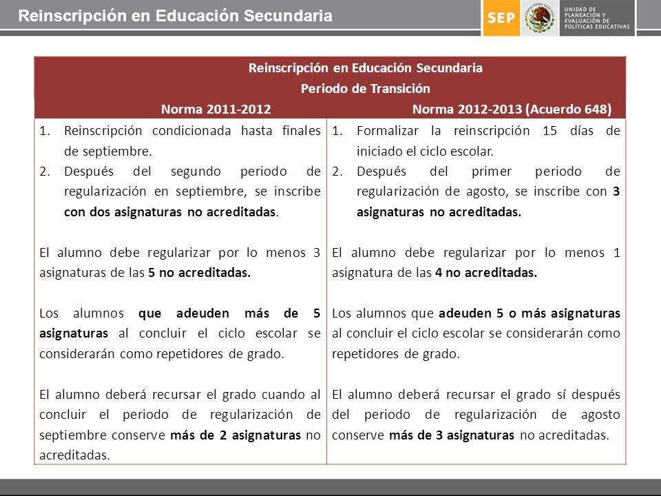 Periodo de Transición Norma 2011-2012Norma 2012-2013 (Acuerdo 648) 1.Reinscripción condicionada hasta finales de septiembre. 2.Después del segundo per
