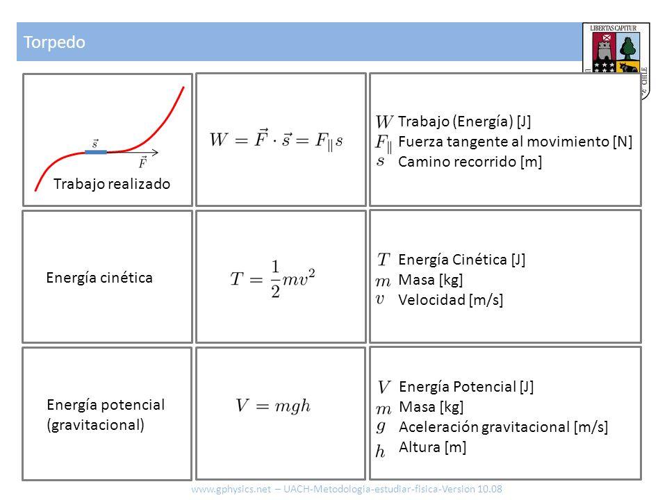 Torpedo www.gphysics.net – UACH-Metodologia-estudiar-fisica-Version 10.08 Trabajo realizado Trabajo (Energía) [J] Fuerza tangente al movimiento [N] Ca