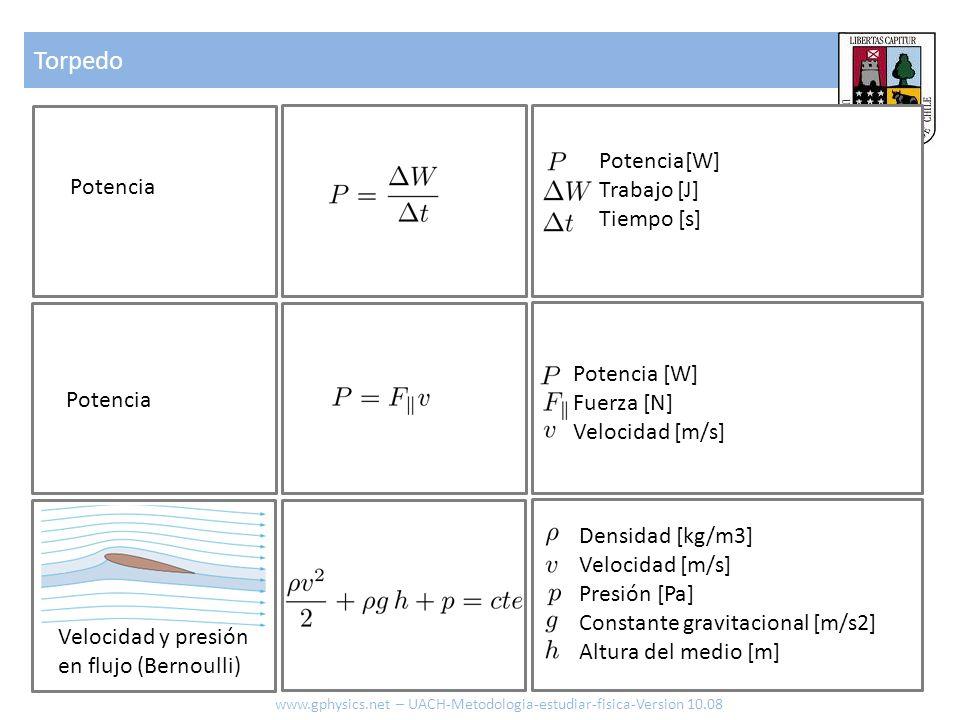 Torpedo www.gphysics.net – UACH-Metodologia-estudiar-fisica-Version 10.08 Potencia Potencia [W] Fuerza [N] Velocidad [m/s] Potencia Potencia[W] Trabaj