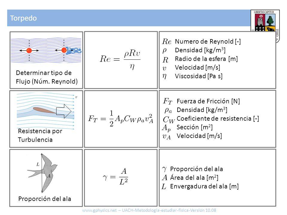 Torpedo www.gphysics.net – UACH-Metodologia-estudiar-fisica-Version 10.08 Determinar tipo de Flujo (Núm. Reynold) Numero de Reynold [-] Densidad [kg/m
