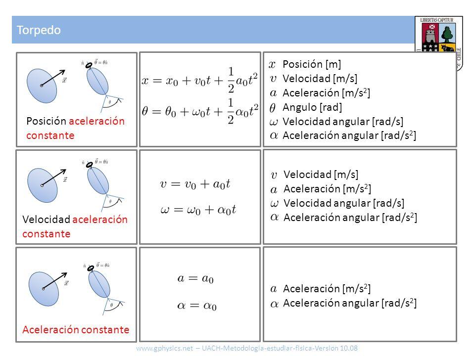 Torpedo www.gphysics.net – UACH-Metodologia-estudiar-fisica-Version 10.08 Posición aceleración constante Aceleración constante Velocidad aceleración c