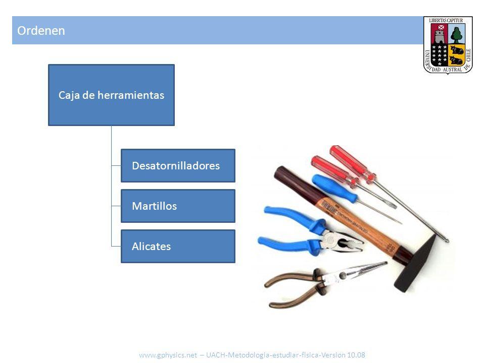 Ordenen www.gphysics.net – UACH-Metodologia-estudiar-fisica-Version 10.08 Caja de herramientas Desatornilladores Martillos Alicates