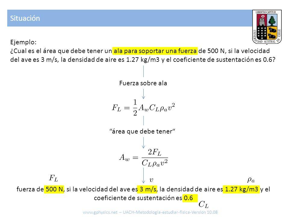 Situación www.gphysics.net – UACH-Metodologia-estudiar-fisica-Version 10.08 Ejemplo: ¿Cual es el área que debe tener un ala para soportar una fuerza d