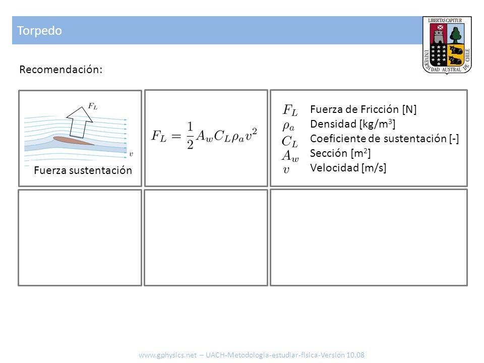 Torpedo www.gphysics.net – UACH-Metodologia-estudiar-fisica-Version 10.08 Recomendación: Fuerza de Fricción [N] Densidad [kg/m 3 ] Coeficiente de sust