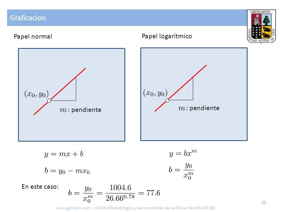 Graficacion Papel normal Papel logarítmico : pendiente En este caso: www.gphysics.net – UACH-Metodologia-y-herramientas-de-la-Fisica–Versión 09.08 11