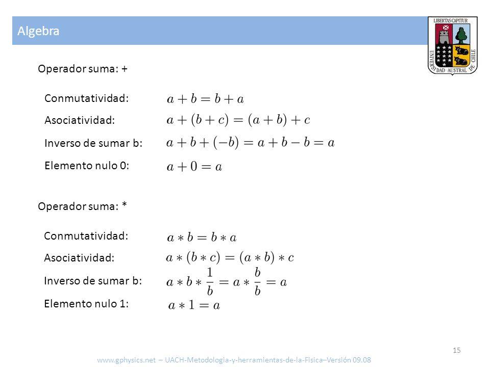 Algebra Conmutatividad: Asociatividad: Operador suma: + Inverso de sumar b: Elemento nulo 0: Conmutatividad: Asociatividad: Operador suma: * Inverso de sumar b: Elemento nulo 1: www.gphysics.net – UACH-Metodologia-y-herramientas-de-la-Fisica–Versión 09.08 15