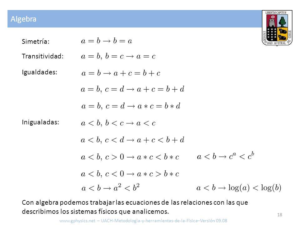 Algebra Simetría: Transitividad: Inigualadas: Igualdades: Con algebra podemos trabajar las ecuaciones de las relaciones con las que describimos los sistemas físicos que analicemos.