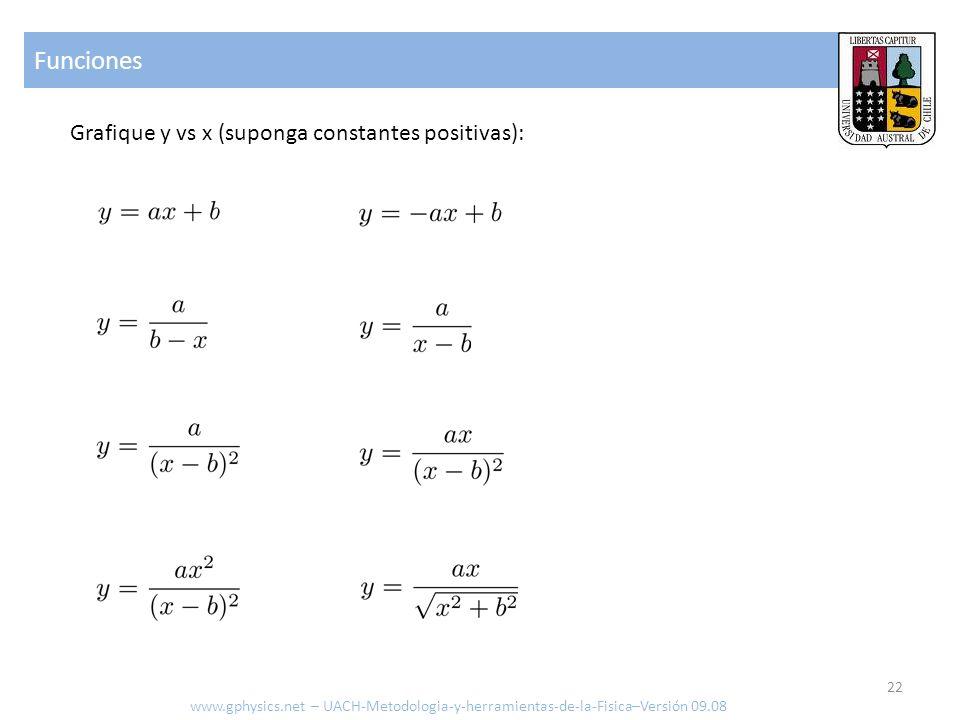 Funciones Grafique y vs x (suponga constantes positivas): www.gphysics.net – UACH-Metodologia-y-herramientas-de-la-Fisica–Versión 09.08 22