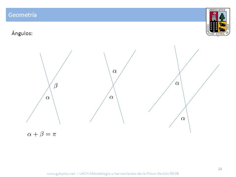 Geometría Ángulos: www.gphysics.net – UACH-Metodologia-y-herramientas-de-la-Fisica–Versión 09.08 24