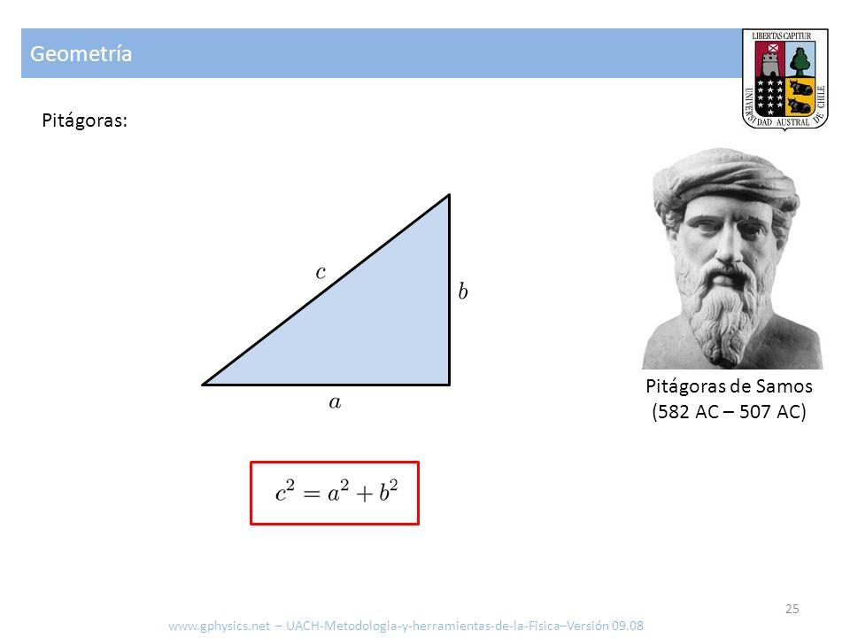Geometría Pitágoras: Pitágoras de Samos (582 AC – 507 AC) www.gphysics.net – UACH-Metodologia-y-herramientas-de-la-Fisica–Versión 09.08 25
