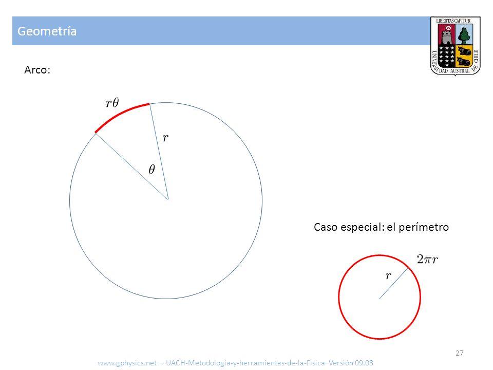 Geometría Arco: www.gphysics.net – UACH-Metodologia-y-herramientas-de-la-Fisica–Versión 09.08 Caso especial: el perímetro 27