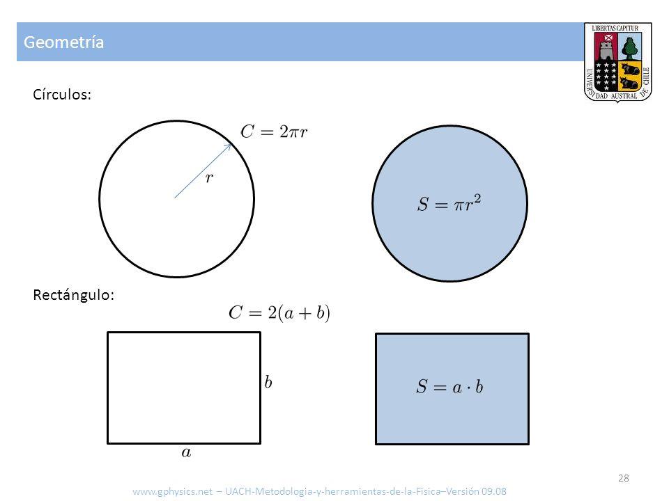 Geometría Círculos: Rectángulo: www.gphysics.net – UACH-Metodologia-y-herramientas-de-la-Fisica–Versión 09.08 28